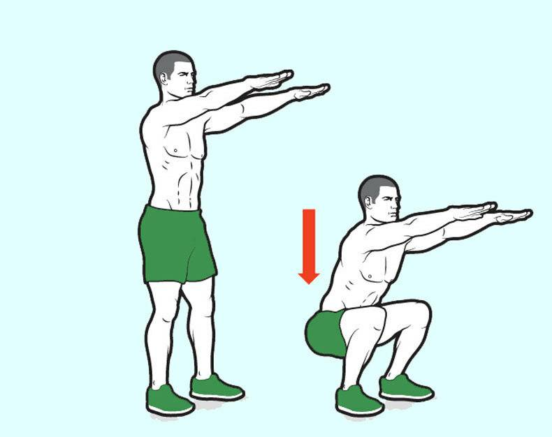 Упражнения при простатите по бубновскому - лечение потнеции