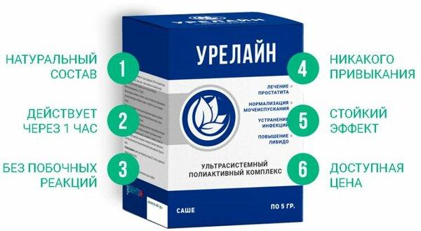 Фитолизин при лечении простатита у мужчин: состав, инструкция и применение